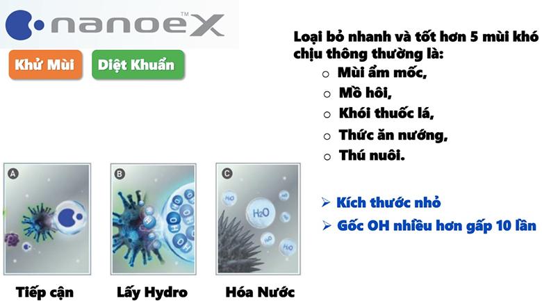 Công nghệ NanoeX - Máy lạnh Panasonic Inverter 1.5 HP CU/CS-XU12UKH-8