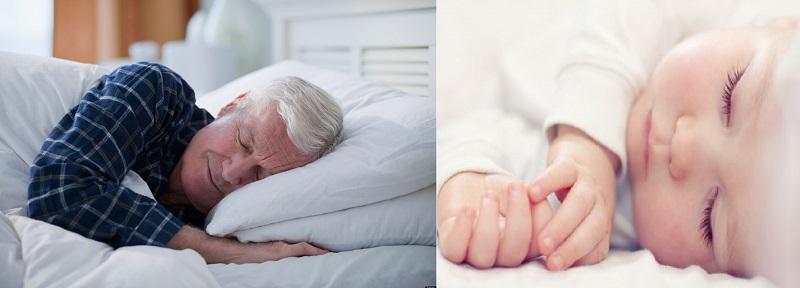 Chế độ ngủ đêm phù hợp cho gia đình có người lớn tuổi hoặc trẻ nhỏ