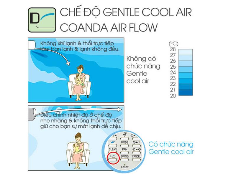 Chế độ Gentle Cool Air cho giấc ngủ say nồng