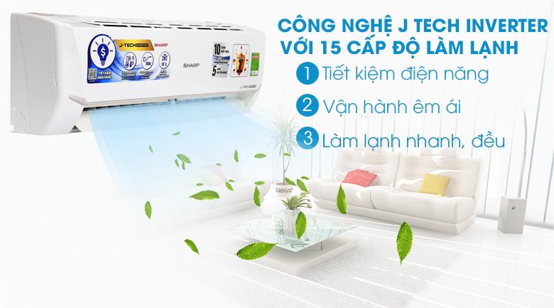 Công nghệ J-tech Inverter - Máy lạnh Sharp Inverter 1.5 HP AH-X12VEW
