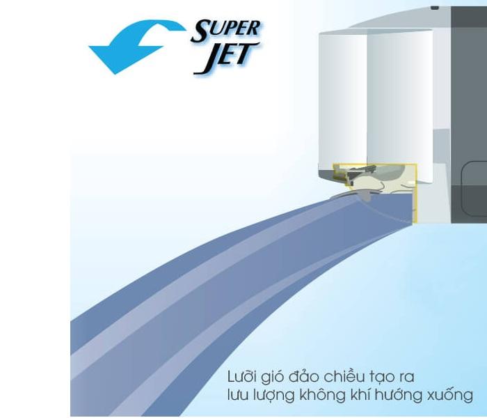 Làm lạnh nhanh chóng với chế độ Super Jet