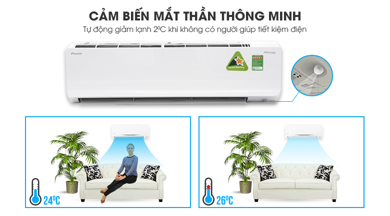Intelligent Eye - Máy lạnh Daikin Inverter 2 HP FTKC50TVMV