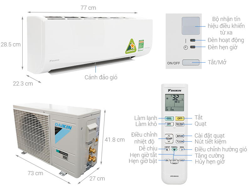 Thông số kỹ thuật Máy lạnh Daikin Inverter 1 HP FTKQ25SAVMV
