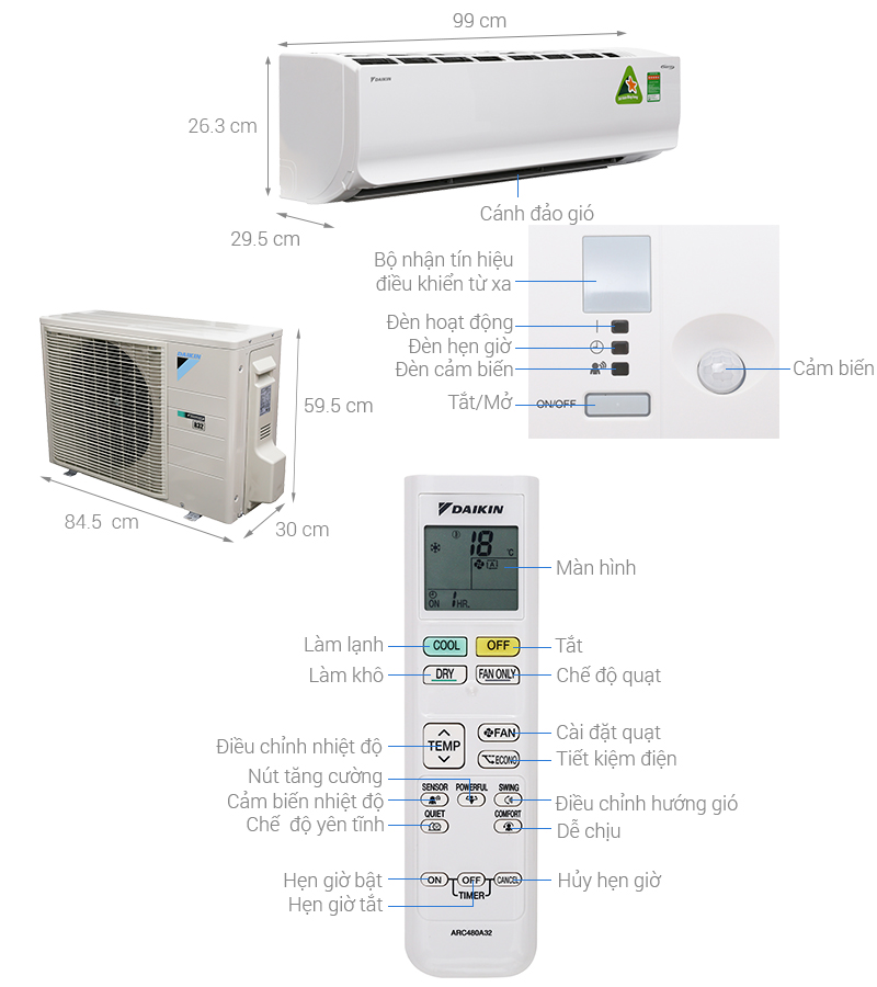 Thông số kỹ thuật Máy lạnh Daikin Inverter 2.5 HP FTKC60TVMV