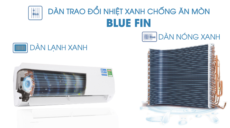 Cánh tản nhiệt chống ăn mòn BLUEFIN - Máy lạnh Aqua Inverter 1 HP AQA-KCRV9F