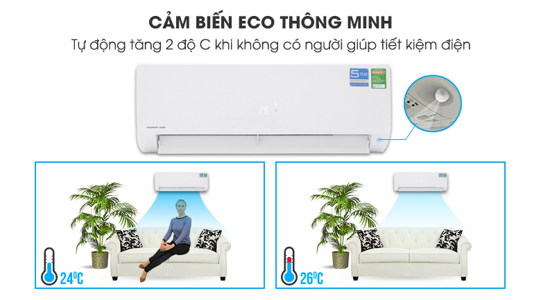 Cảm biến Eco - Máy lạnh Aqua Inverter 1.5 HP AQA-KCRV12F