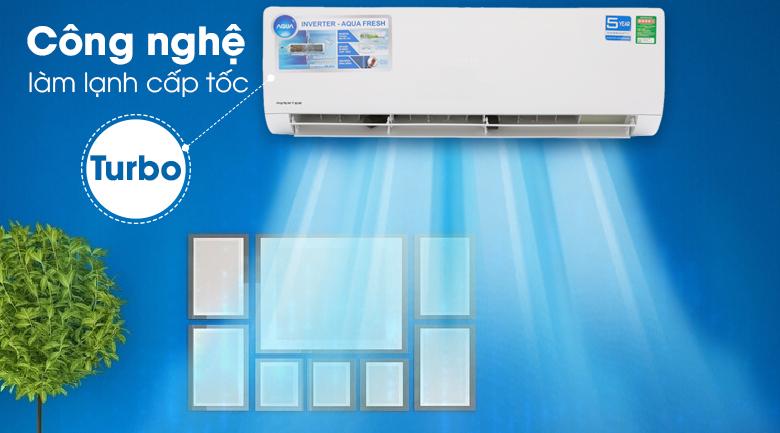 Công nghệ Turbo - Máy lạnh Aqua Inverter 2 HP AQA-KCRV18WJB