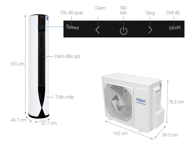 Thông số kỹ thuật Máy lạnh tủ đứng 2 chiều Aqua Inverter 2.5 HP AQA-FCHV24C