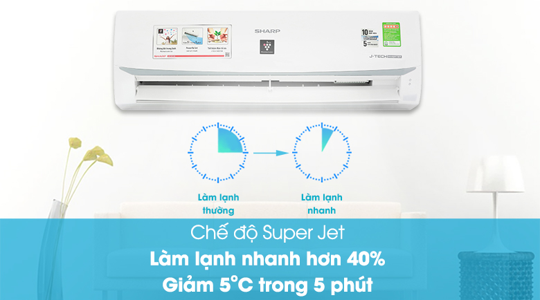 Super Jet - Máy lạnh Sharp Inverter 1.5 HP AH-XP13WMW