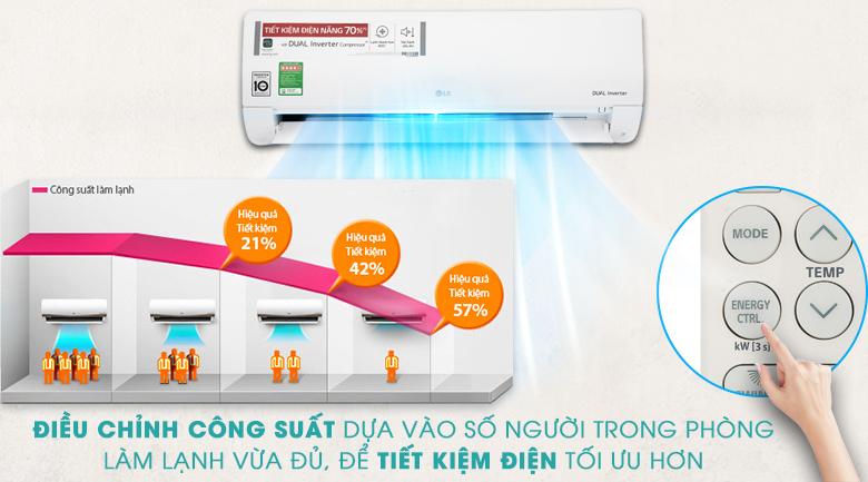 Energy CTRL - Điều hòa LG Inverter 11200 BTU V13ENH