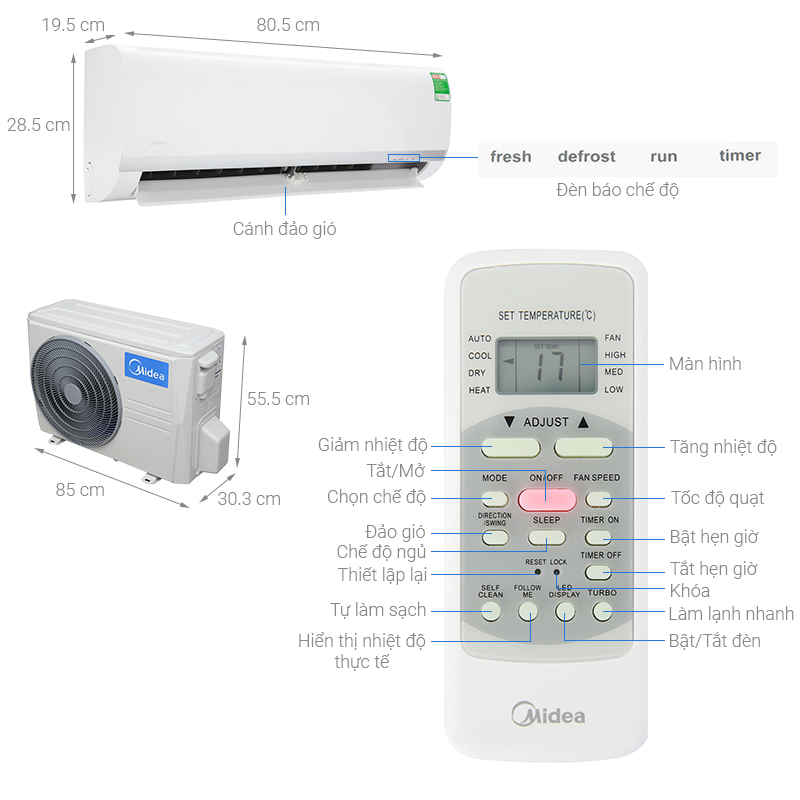 Thông số kỹ thuật Máy lạnh Midea 1.5 HP MSAF-13CRN8