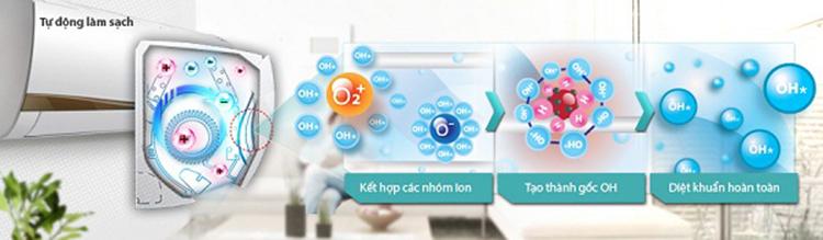 Chức năng tự làm sạch Self Clean - Máy lạnh Midea 2 HP MSAF-18CRN8