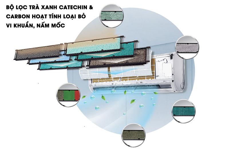 bộ lọc trà xanh Catechin & Carbon hoạt tính - Công nghệ Turbo - Máy lạnh Gree 1 HP GWC09IB-K3N9B2I