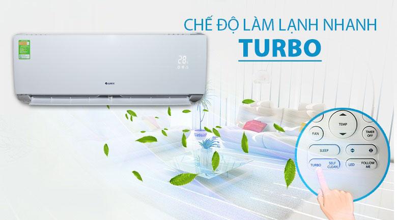 Công nghệ Turbo - Máy lạnh Gree 1.5 HP GWC12IC-K3N9B2J
