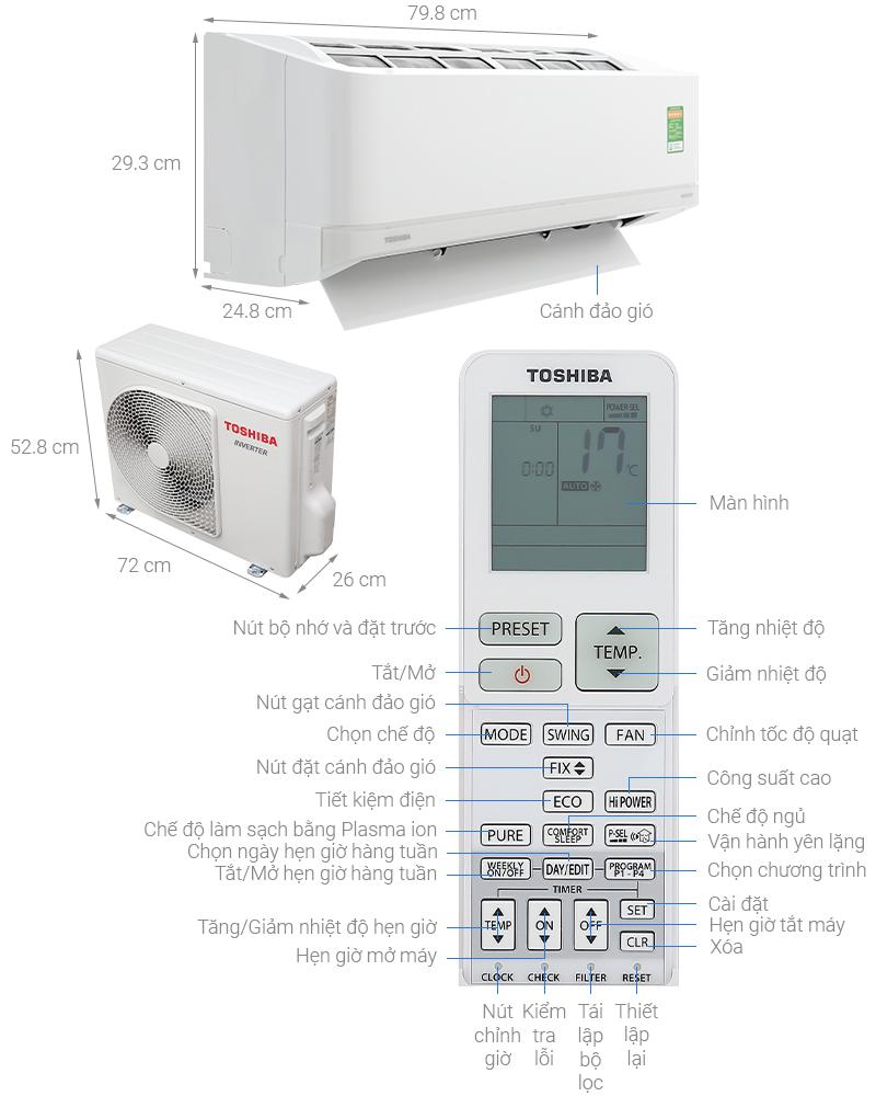 Thông số kỹ thuật Máy lạnh Toshiba Inverter 1.5 HP RAS-H13J2KCVRG-V