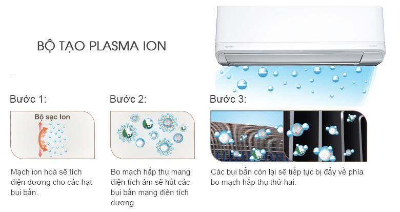 Plasma Ion - Máy lạnh Toshiba Inverter 1.5 HP RAS-H13J2KCVRG-V