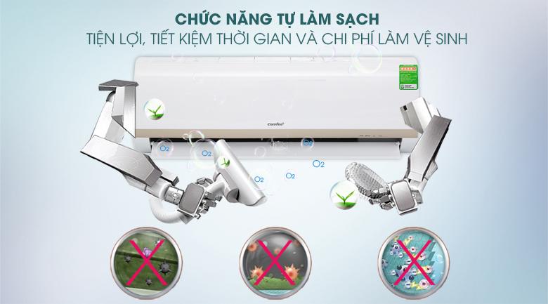 Máy lạnh Comfee Inverter 1.5 HP SIRIUS-12ED-Hạn chế mùi hôi, vi khuẩn phát triển nhờ chức năng tự làm sạch