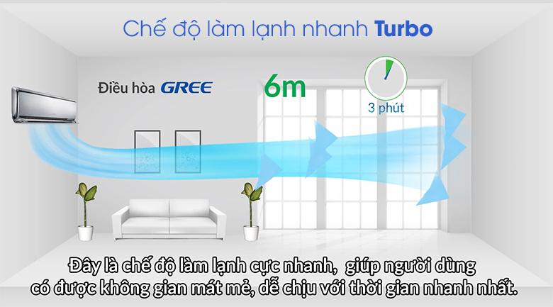 Turbo - Máy lạnh Gree 1.5 HP GWC12KC-K6N0C4