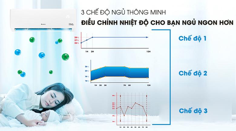 Máy lạnh Gree GWC24PD-K3D0P4 - 3 chế độ ngủ thông minh