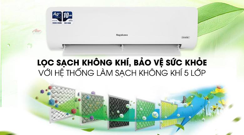 Máy lạnh Nagakawa Inverter 1 HP NIS-C09R2H10 - Hệ thống lọc không khí