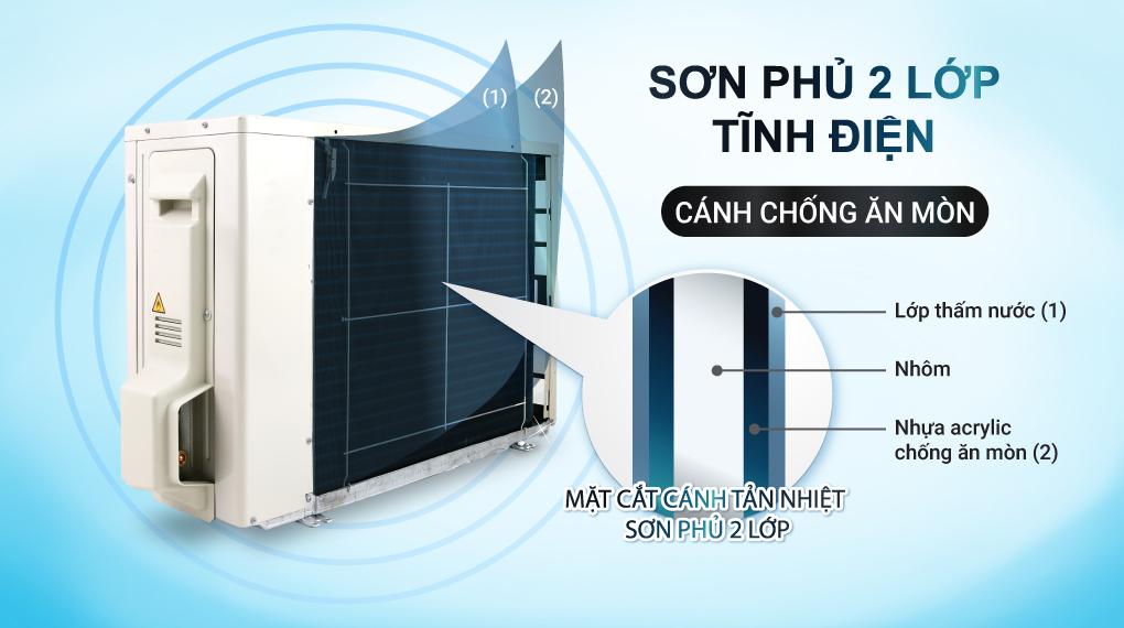 Máy lạnh Daikin Inverter 11500 BTU FTKA35VMVMV - Dàn tản nhiệt sơn phủ 2 lớp tĩnh điện