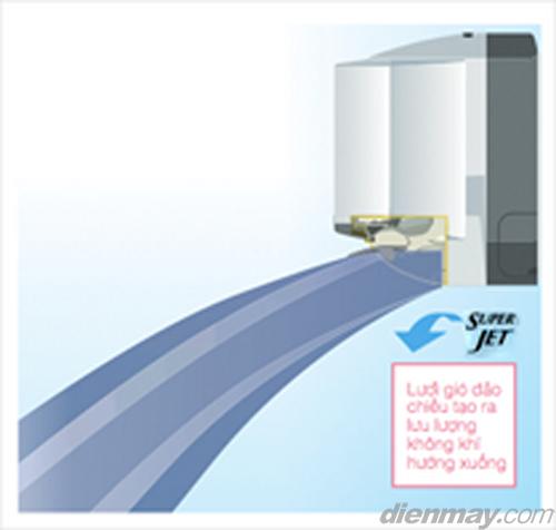 Với chế độ Super Jet giúp máy lạnh làm lạnh nhanh