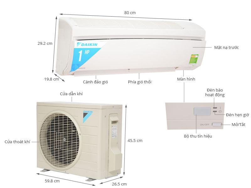 Thông số kỹ thuật Máy lạnh Daikin FTE25LV1V 1 Hp