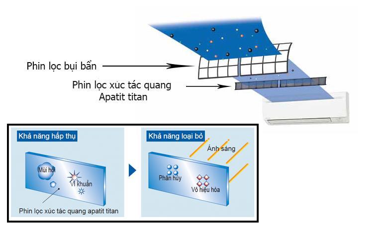 Phin lọc xúc tác quang Apatit Titan diệt khuẩn hiệu quả