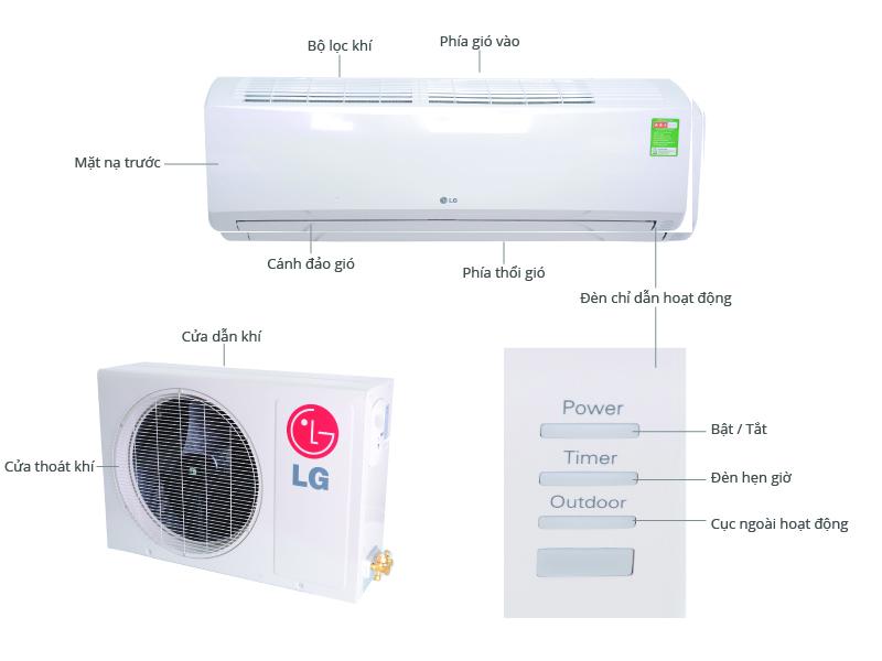 Thông số kỹ thuật Máy lạnh LG 1.5 HP S12ENA