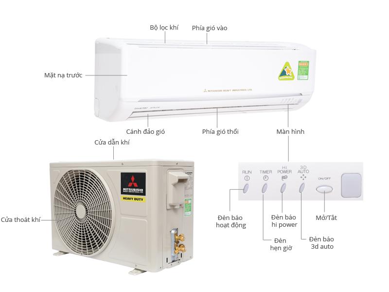 Thông số kỹ thuật Máy lạnh Mitshubishi SRK/SRC 10YL-S5 1 Hp