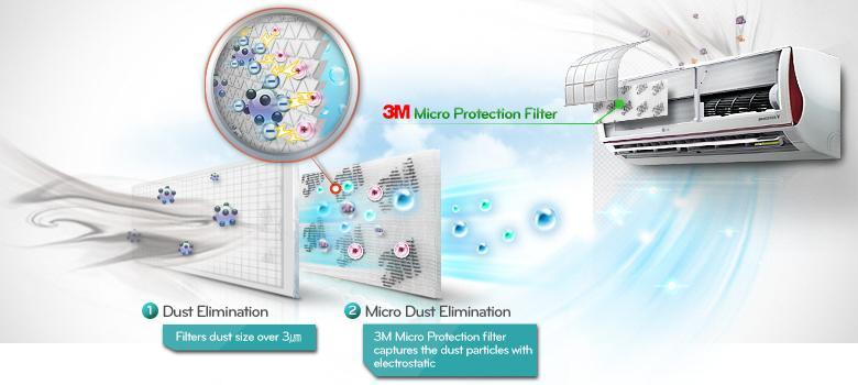 Lọc sạch vi khuẩn gây mùi trong không khí