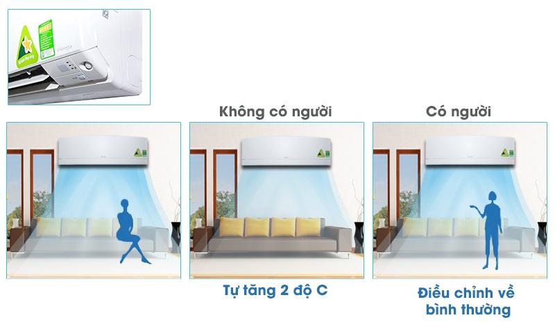 Với mắt thần cảm biến thông minh, máy lạnh Daikin FTKS25GVMV sẽ theo dõi sự chuyển động của người dùng trong phòng