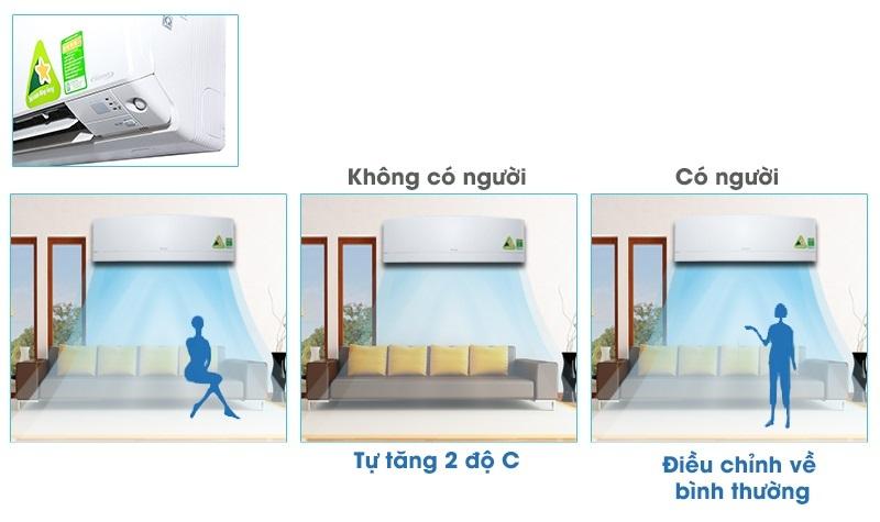 Mắt thần thông minh của máy lạnh Daikin FTKS35GVMV sẽ cảm biến chuyển động người dùng và dựa trên đó đưa ra các điều chỉnh nhiệt độ phù hợp