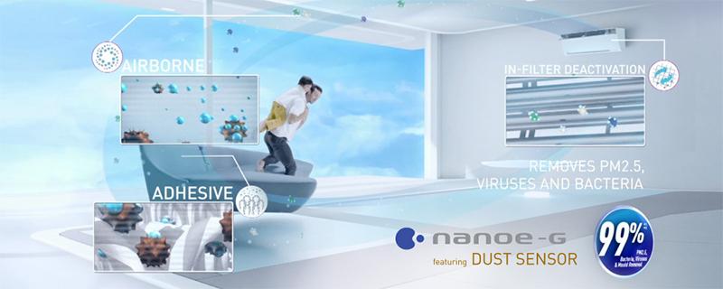 Bộ lọc Nanoe-G giúp kháng khuẩn, khử mùi hiệu quả