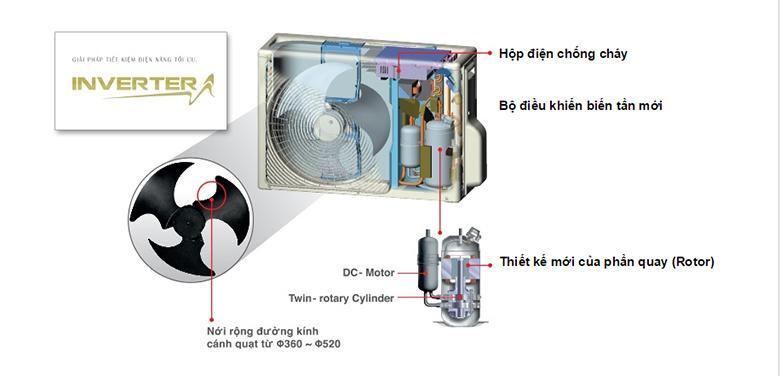 Tiết kiệm năng lượng tối ưu với công nghệ Inverter
