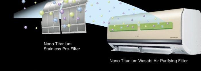 Lưới lọc Nano Titanium Wasabi