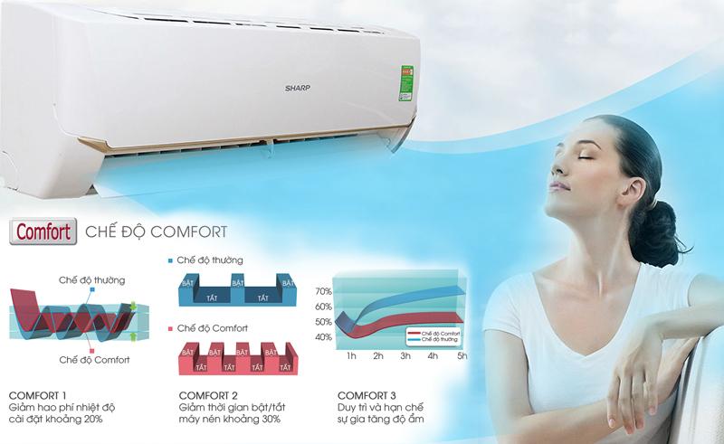 Tiết kiệm hơn với chế độ Comfort