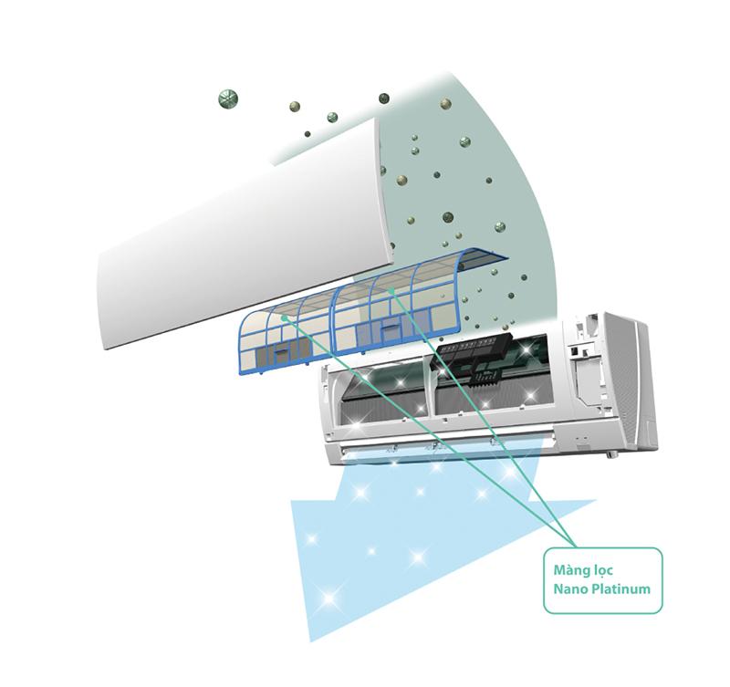 Máy lạnh kháng khuẩn khử mùi