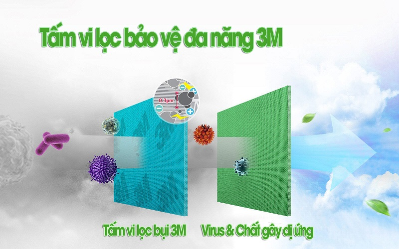 Với tấm vi lọc bảo vệ đa năng 3M, máy lạnh LG V10APSS, tất cả các vi khuẩn, nấm mốc đều sẽ được vô hiệu hóa