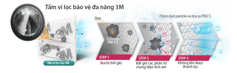 Tấm lọc đa năng giúp làm sạch không khí