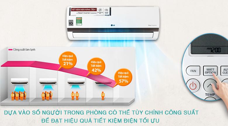 Chế độ Watt Option - Điều hòa 2 chiều LG Inverter 1 HP B10ENC