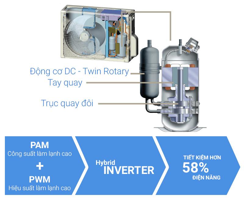Tiết kiệm đến 50% điện năng với công nghệ Hybrid Inverter