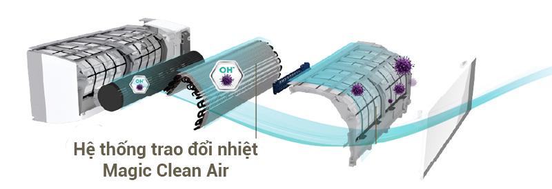 Lọc bụi với công nghệ Magic Clean Air