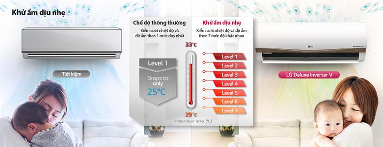 Chế độ khử ẩm dịu nhẹ đảm bảo độ ẩm cân bằng với nhiệt độ