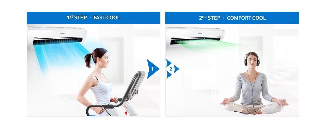 Máy lạnh Samsung AR24KCFSSURNSV –  Sự kết hợp đẳng cấp của công nghệ làm lạnh