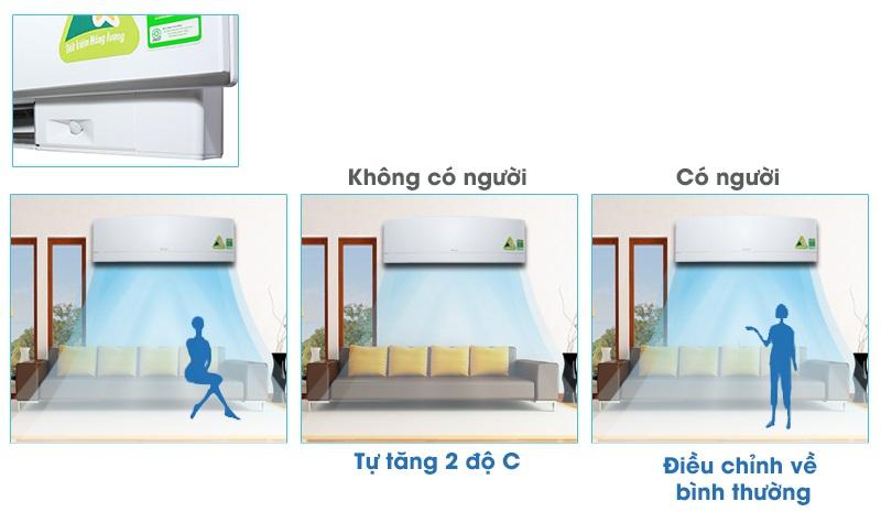Với mắt thần thông minh, máy lạnh Daikin FTKJ25NVMVW sẽ căn cứ vào cảm biến hồng ngoại và nhận biết chuyển động bên trong phòng
