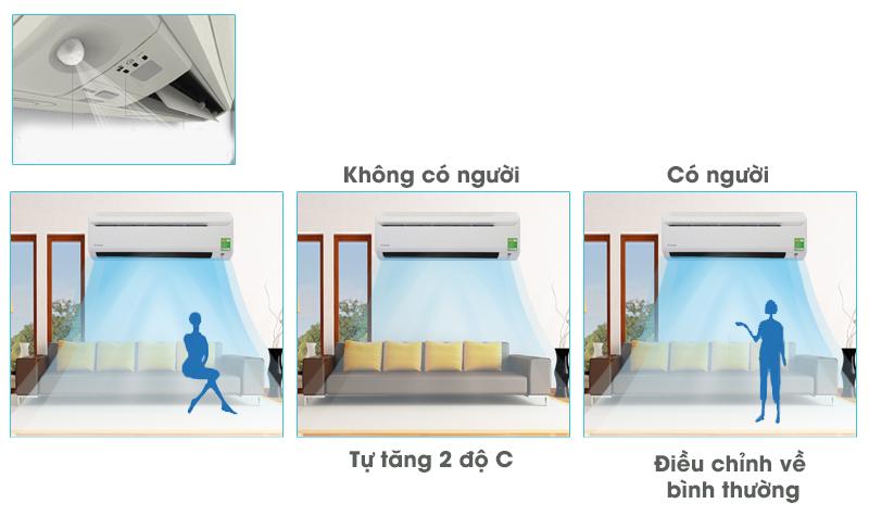 Ngoài ra, với mắt thần thông minh, khi bạn không có mặt trong phòng, điều hòa 2 chiều Daikin 2 HP FTXS50GVMV sẽ tự động tăng nhiệt độ phòng