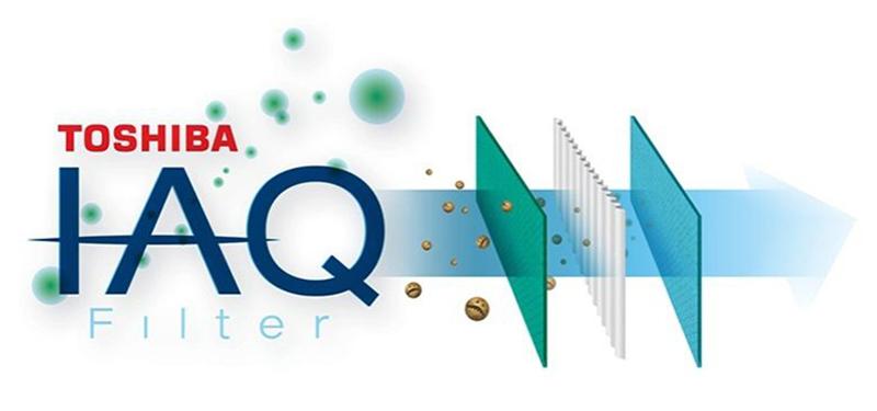 Công nghệ IAQ với tinh thể bạc Ag+ và kháng thể enzym