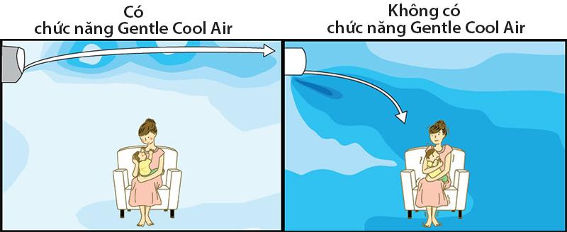 Chức năng Gentle Cool Air hướng luồng khí lạnh lên trần nhà