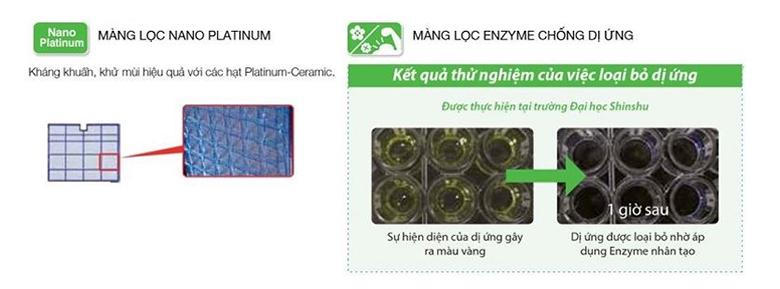 Công nghệ khử mùi kháng khuẩn mạnh mẽ
